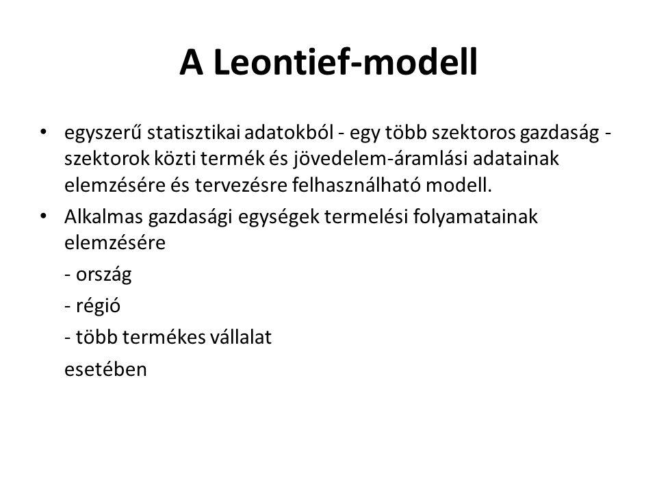 A dinamikus Leontief-modell A dinamikus Leontief-model vizsgálatához szükséges a készletek alakulásának elemzése is.