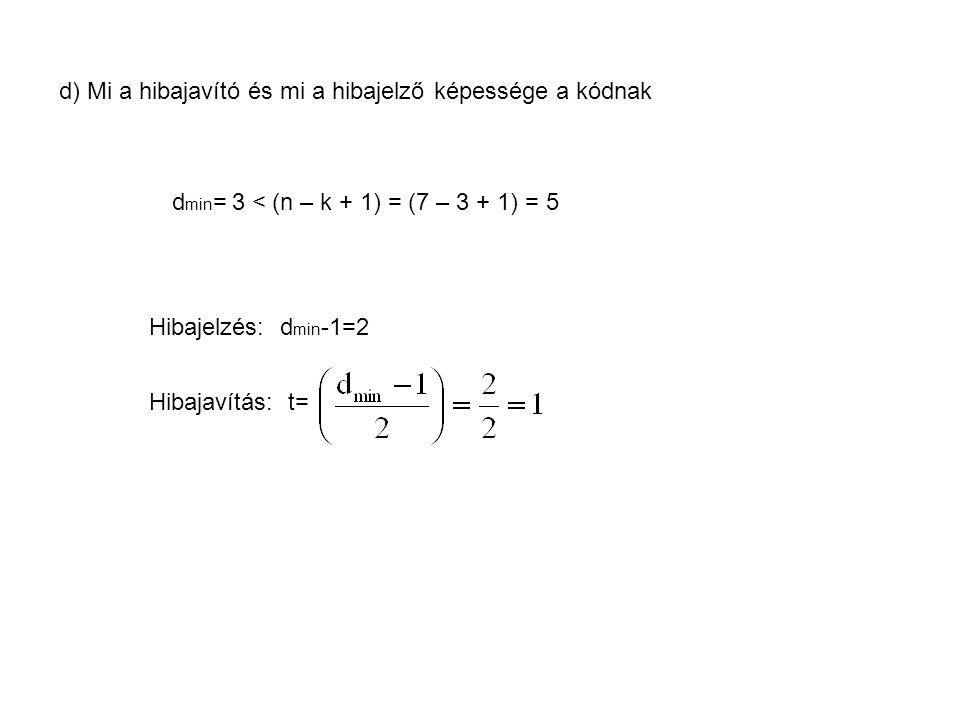 d) BSC csatorna esetén, ahol a bithiba-valószínűség p= 0.1 határozza meg a következő vett vektor valószínűségét: v=[1 1 0 1 0 0 1].