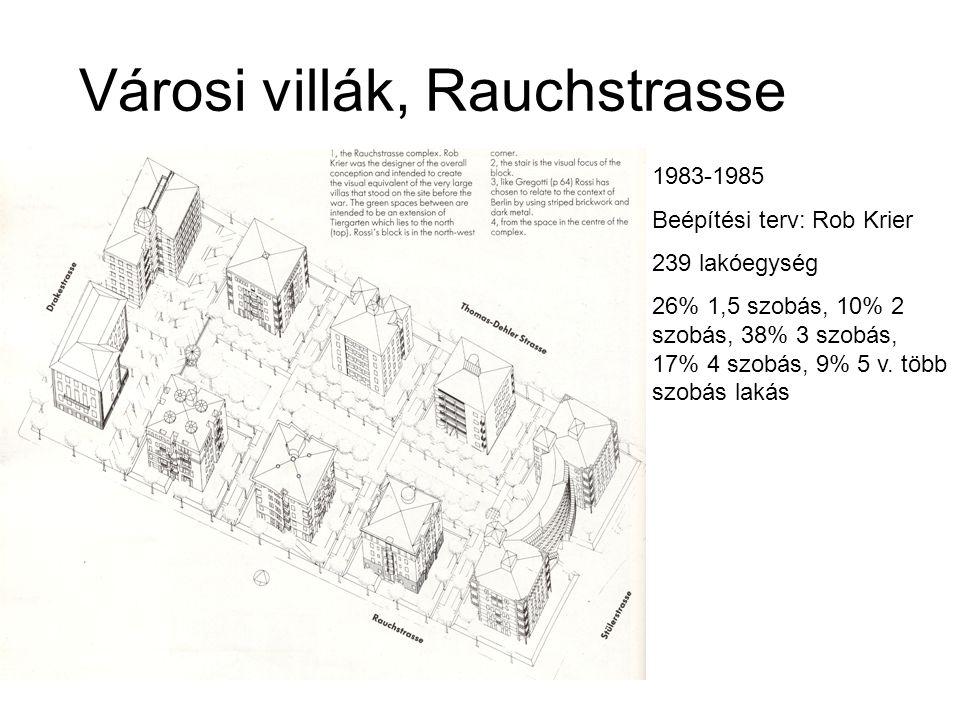 Városi villák, Rauchstrasse 1983-1985 Beépítési terv: Rob Krier 239 lakóegység 26% 1,5 szobás, 10% 2 szobás, 38% 3 szobás, 17% 4 szobás, 9% 5 v. több