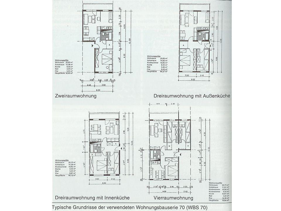 """Tevékenységi formái –építészeti és városépítészeti tervpályázatok megszervezése és adminisztrálása illetve az elvégzett munka felügyelete; –a kiállítás koncepciójának megvalósítása; –a javasolt megoldások megvalósításának megszervezése és koordinálása egy minden részletre kiterjedő városépítészeti terv keretein belül; –a kapcsolódó kutatási és fejlesztési feladatok kijelölése, adminisztrálása, kiértékelése és dokumentálása; –a technikai és tudományos tapasztalatcsere érdekében szervezett kongresszusok, szemináriumok és kiállítások megszervezése és témáinak előkészítése; –segítségnyújtása a """"külső kulturális események megszervezésében és koordinálásában; –publicisztika."""