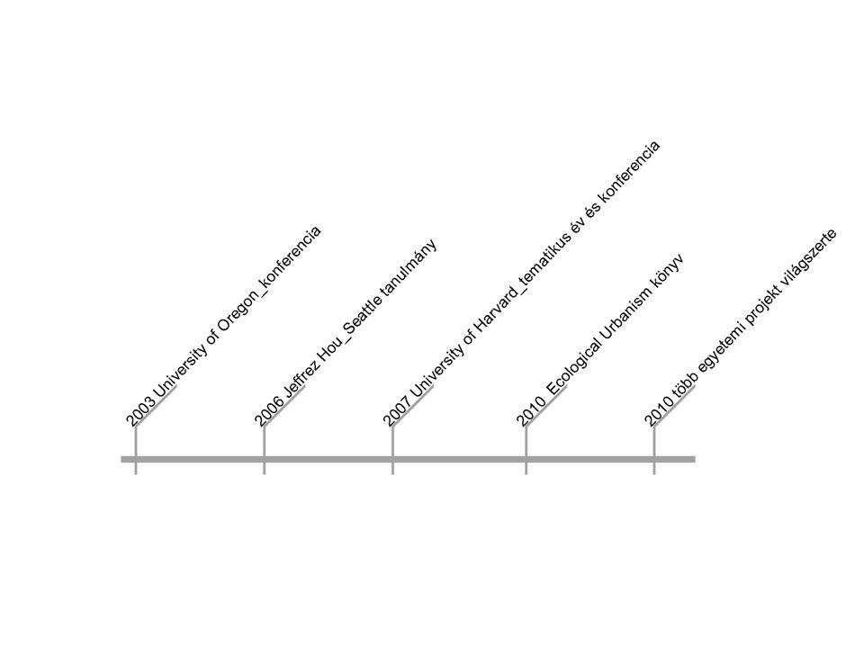 Maxthreads Architectural Design - Infiltrated Cultural and Ecological Urbanism Kaohsiung Port Station Urban Design competition, Taiwan infrastruktúrával behálózott, összefüggő úthálózat történeti vonat a tervezési alap stratégia: beszivárog, közösségi és biológiai diverzitást a közeli Wan Shu mountain-ból példázza a fenntartható várostervezés elemeit