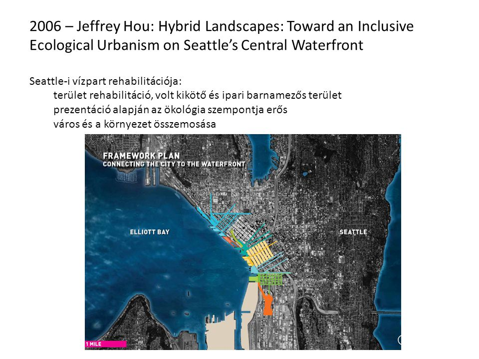 2006 – Jeffrey Hou: Hybrid Landscapes: Toward an Inclusive Ecological Urbanism on Seattle's Central Waterfront