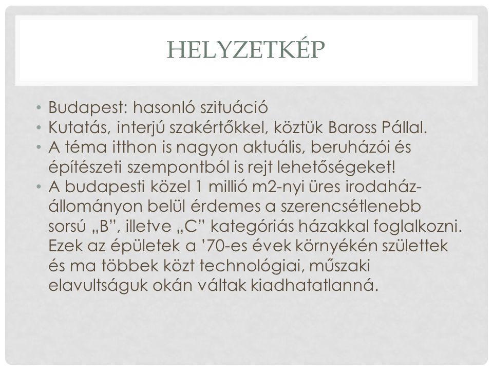 HELYZETKÉP Budapest: hasonló szituáció Kutatás, interjú szakértőkkel, köztük Baross Pállal.