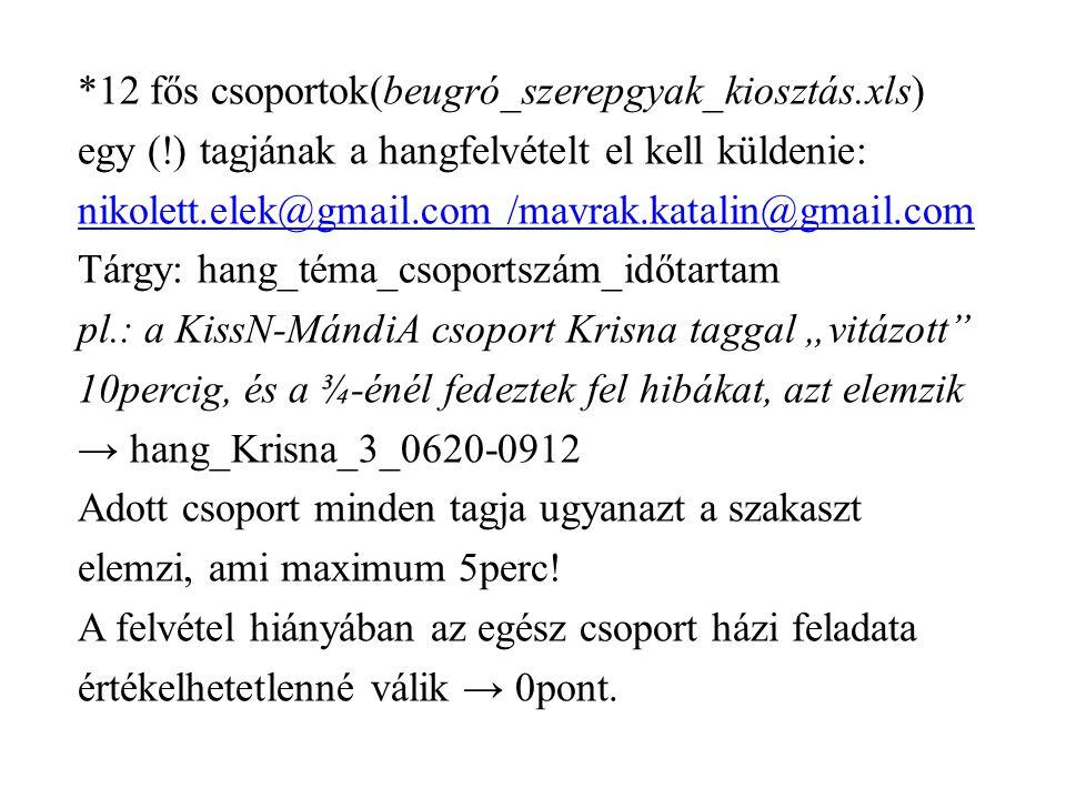 """*12 fős csoportok(beugró_szerepgyak_kiosztás.xls) egy (!) tagjának a hangfelvételt el kell küldenie: nikolett.elek@gmail.com /mavrak.katalin@gmail.com Tárgy: hang_téma_csoportszám_időtartam pl.: a KissN-MándiA csoport Krisna taggal """"vitázott 10percig, és a ¾-énél fedeztek fel hibákat, azt elemzik → hang_Krisna_3_0620-0912 Adott csoport minden tagja ugyanazt a szakaszt elemzi, ami maximum 5perc."""