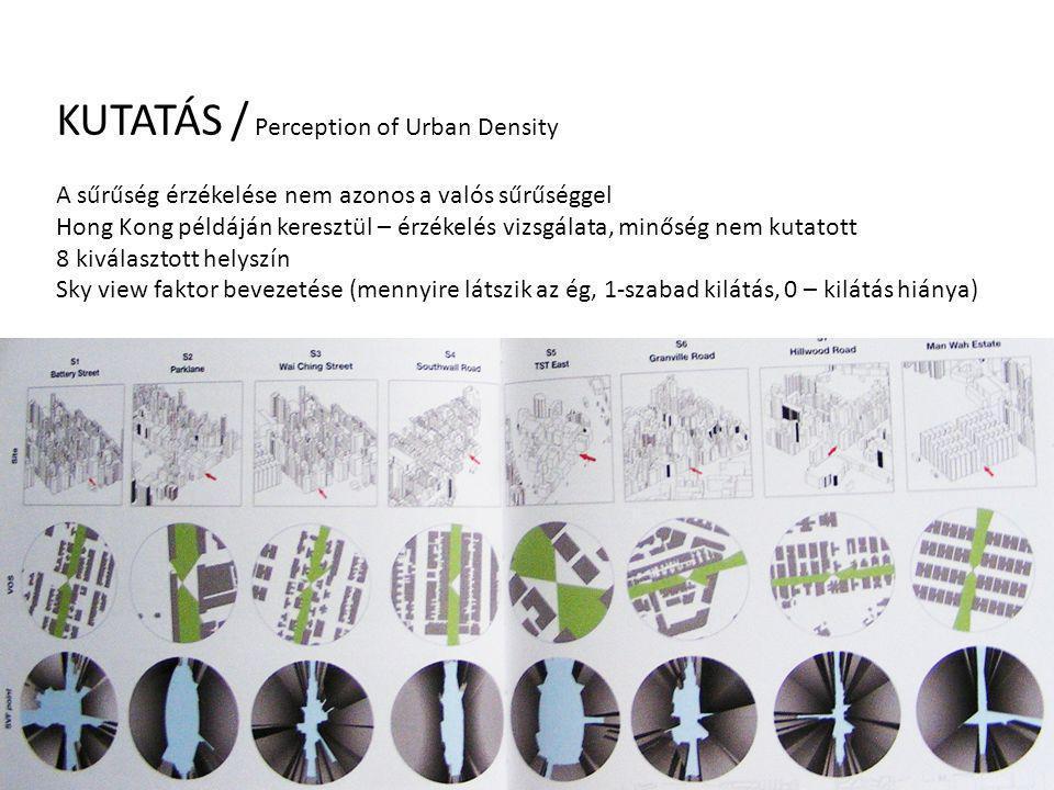 KUTATÁS / Perception of Urban Density A sűrűség érzékelése nem azonos a valós sűrűséggel Hong Kong példáján keresztül – érzékelés vizsgálata, minőség