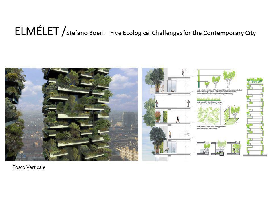 ELMÉLET / Stefano Boeri – Five Ecological Challenges for the Contemporary City Bosco Verticale