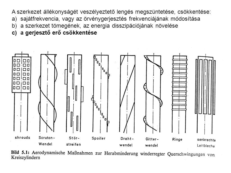 A szerkezet állékonyságét veszélyeztető lengés megszüntetése, csökkentése: a)sajátfrekvencia, vagy az örvénygerjesztés frekvenciájának módosítása b)a szerkezet tömegének, az energia disszipációjának növelése c)a gerjesztő erő csökkentése