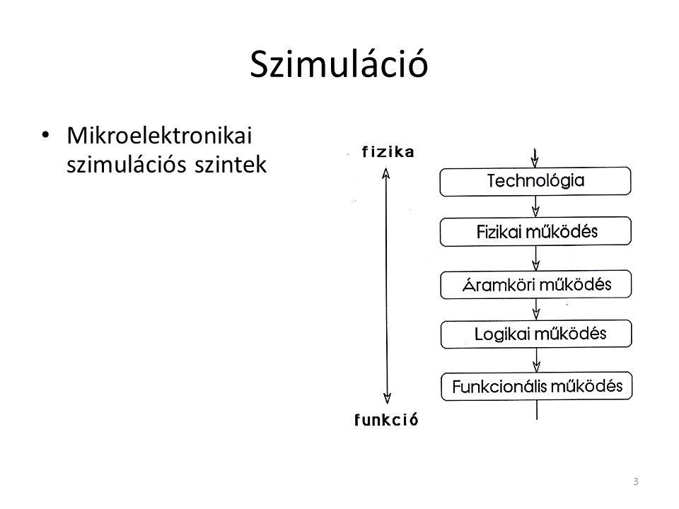 3 Szimuláció Mikroelektronikai szimulációs szintek
