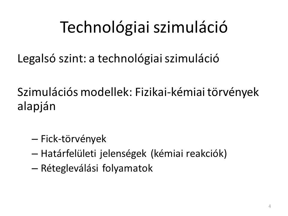 4 Technológiai szimuláció Legalsó szint: a technológiai szimuláció Szimulációs modellek: Fizikai-kémiai törvények alapján – Fick-törvények – Határfelületi jelenségek (kémiai reakciók) – Rétegleválási folyamatok