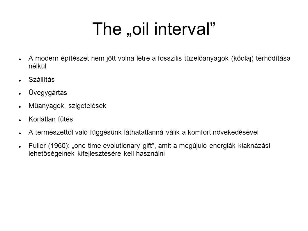 """The """"oil interval"""" A modern építészet nem jött volna létre a fosszilis tüzelőanyagok (kőolaj) térhódítása nélkül Szállítás Üvegygártás Műanyagok, szig"""