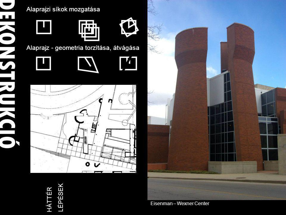 DEKONSTRUKCIÓ LÉPÉSEKHÁTTÉR Alaprajzi síkok mozgatása Alaprajz - geometria torzítása, átvágása Szerkezeti – építészeti elemek áthelyezése, jelentéstartalmuk megváltoztatása Eisenman – Wexner Center