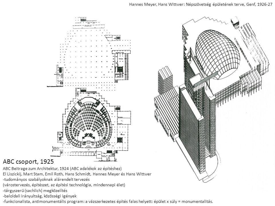 ABC csoport, 1925 ABC Beitrage zum Architektur, 1924 (ABC adalékok az építéshez) El Liszickij, Mart Stam, Emil Roth, Hans Schmidt, Hannes Meyer és Hans Wittwer -tudományos szabályoknak alárendelt tervezés (várostervezés, építészet, az építési technológia, mindennapi élet) -tárgyszerű (sachlich) megközelítés -baloldali irányultság, közösségi igények -funkcionalista, antimonumentális program: a vázszerkezetes építés falas helyett: épület x súly = monumentalitás.