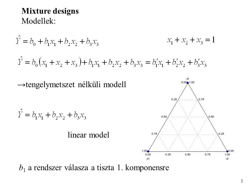 1 →tengelymetszet nélküli modell Mixture designs Modellek: linear model b 1 a rendszer válasza a tiszta 1. komponensre