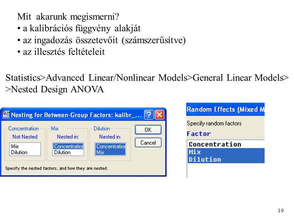 19 Mit akarunk megismerni? a kalibrációs függvény alakját az ingadozás összetevőit (számszerűsítve) az illesztés feltételeit Statistics>Advanced Linea