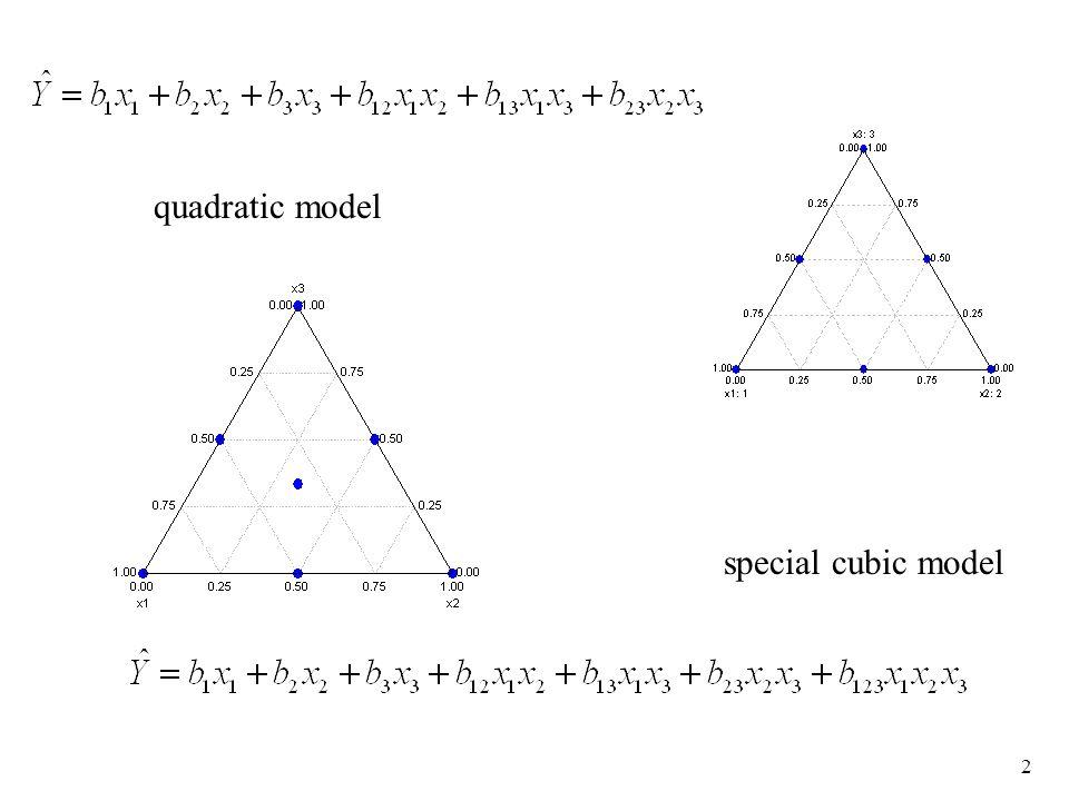 2 quadratic model special cubic model