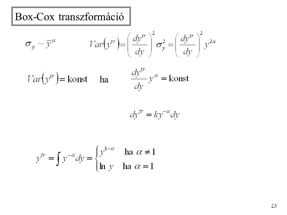 23 ha Box-Cox transzformáció