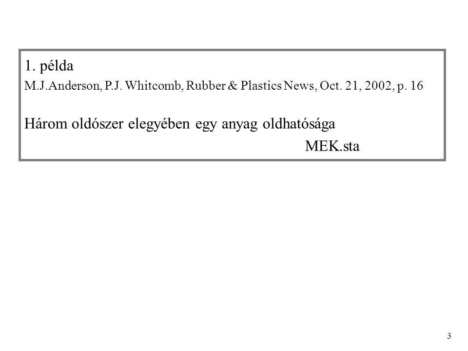 3 1. példa M.J.Anderson, P.J. Whitcomb, Rubber & Plastics News, Oct. 21, 2002, p. 16 Három oldószer elegyében egy anyag oldhatósága MEK.sta