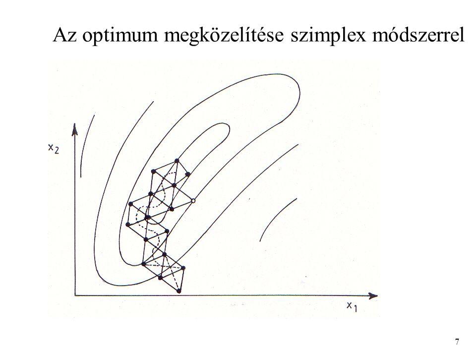 7 Az optimum megközelítése szimplex módszerrel