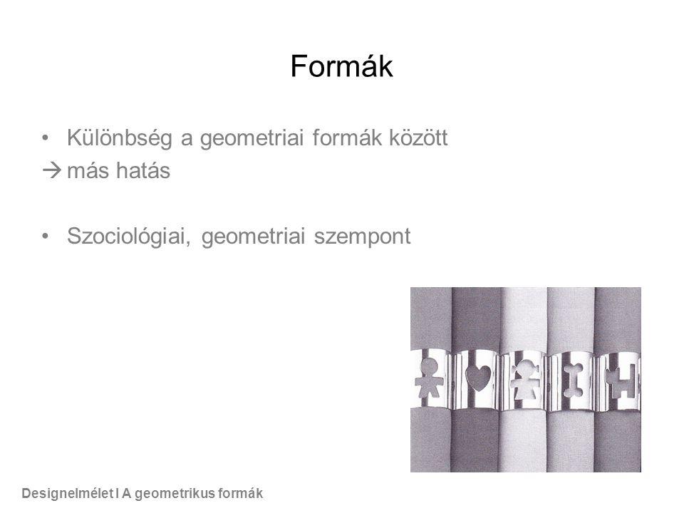 Fogaskerék Fogazat, funkcionális Elvontan szép, technológia Egyszerű, felhasználás célja Designelmélet I A geometrikus formák