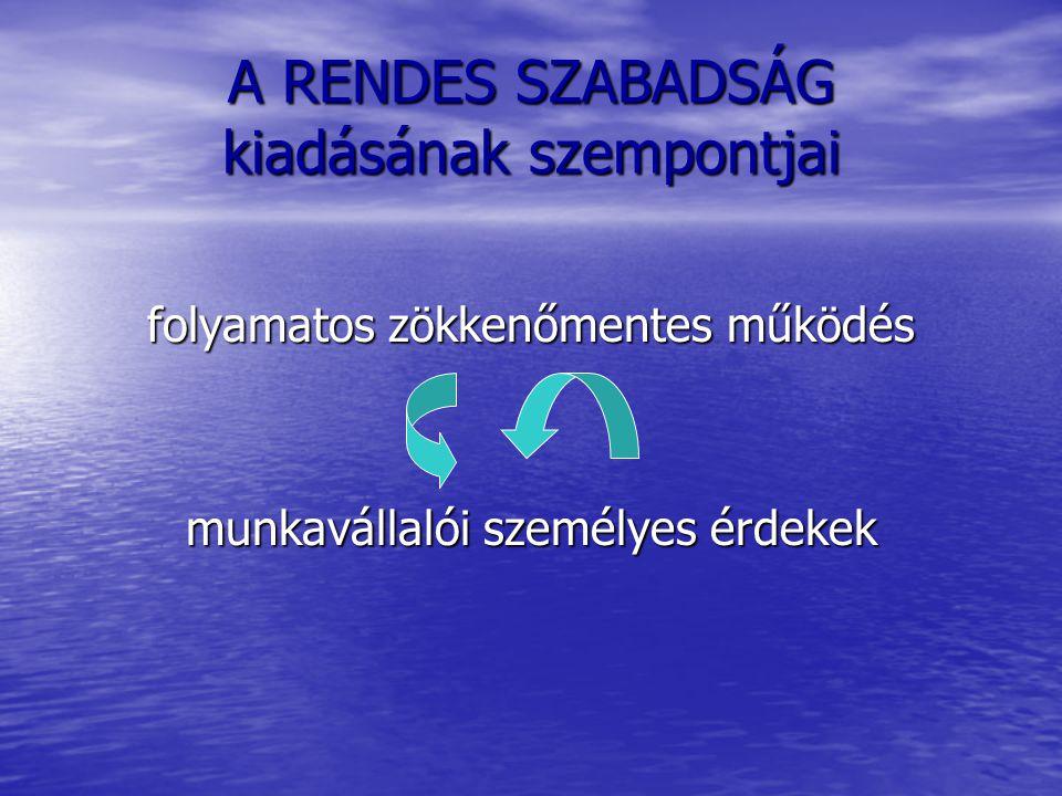 A RENDES SZABADSÁG kiadásának szempontjai folyamatos zökkenőmentes működés munkavállalói személyes érdekek