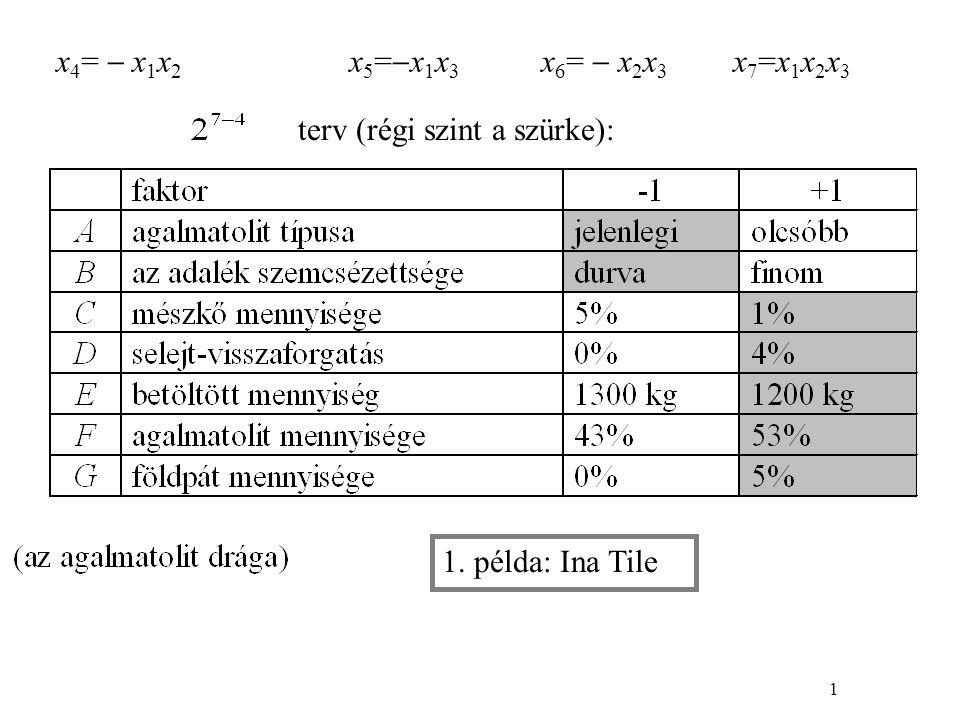 1 terv (régi szint a szürke): x 4 =  x 1 x 2 x 5 =  x 1 x 3 x 6 =  x 2 x 3 x 7 =x 1 x 2 x 3 1.