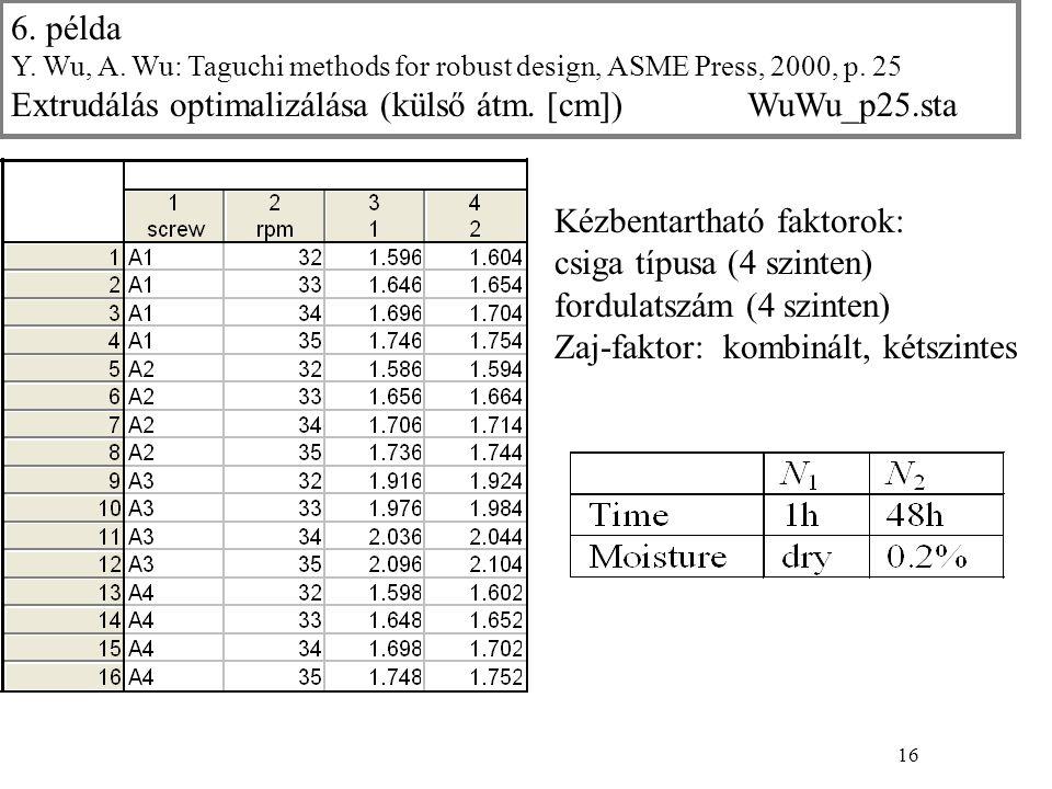 16 6. példa Y. Wu, A. Wu: Taguchi methods for robust design, ASME Press, 2000, p. 25 Extrudálás optimalizálása (külső átm. [cm])WuWu_p25.sta Kézbentar