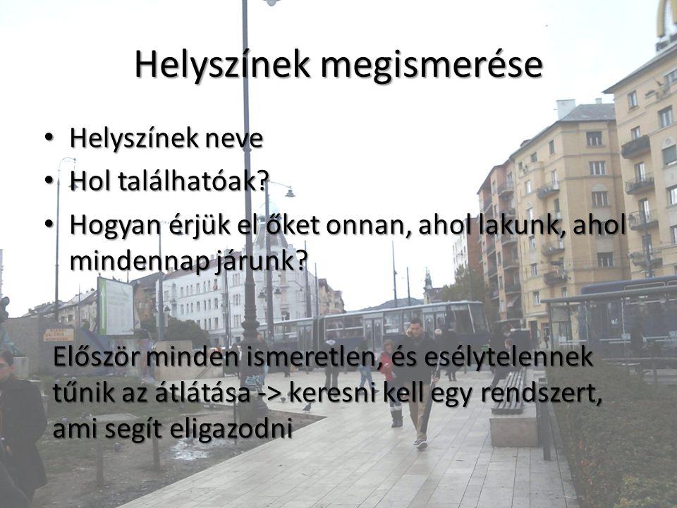 Helyszínek megismerése Helyszínek neve Helyszínek neve Hol találhatóak.