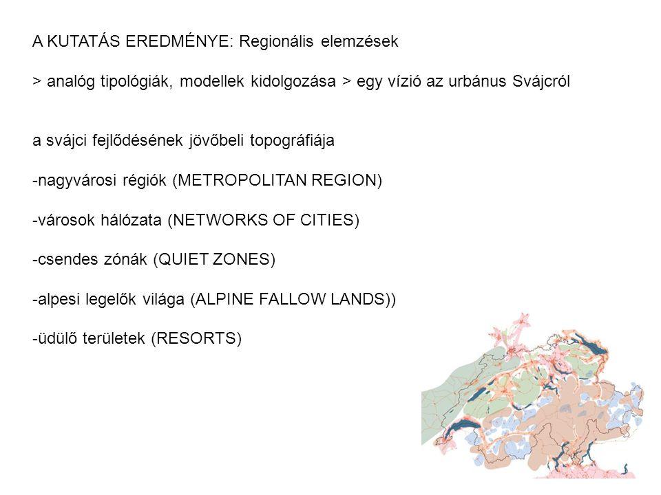 A KUTATÁS EREDMÉNYE: Regionális elemzések > analóg tipológiák, modellek kidolgozása > egy vízió az urbánus Svájcról a svájci fejlődésének jövőbeli topográfiája -nagyvárosi régiók (METROPOLITAN REGION) -városok hálózata (NETWORKS OF CITIES) -csendes zónák (QUIET ZONES) -alpesi legelők világa (ALPINE FALLOW LANDS)) -üdülő területek (RESORTS)