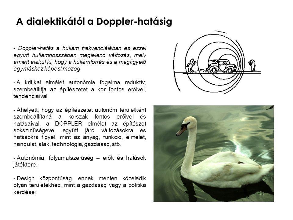 A dialektikától a Doppler-hatásig - Doppler-hatás a hullám frekvenciájában és ezzel együtt hullámhosszában megjelenő változás, mely amiatt alakul ki,