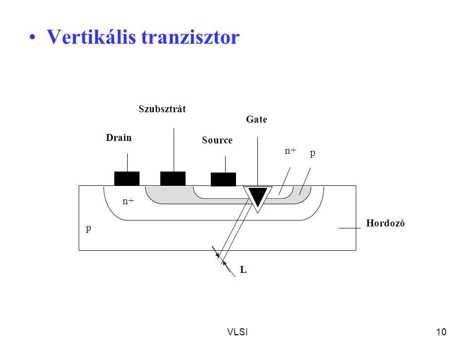 VLSI10 Vertikális tranzisztor Gate Source Drain Szubsztrát Hordozó n+ p p L