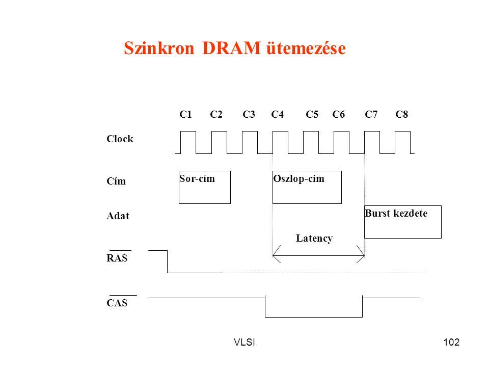 VLSI102 C1C2C3C4C5C6C7C8 Sor-címOszlop-cím Burst kezdete RAS CAS Clock Cím Adat Latency Szinkron DRAM ütemezése