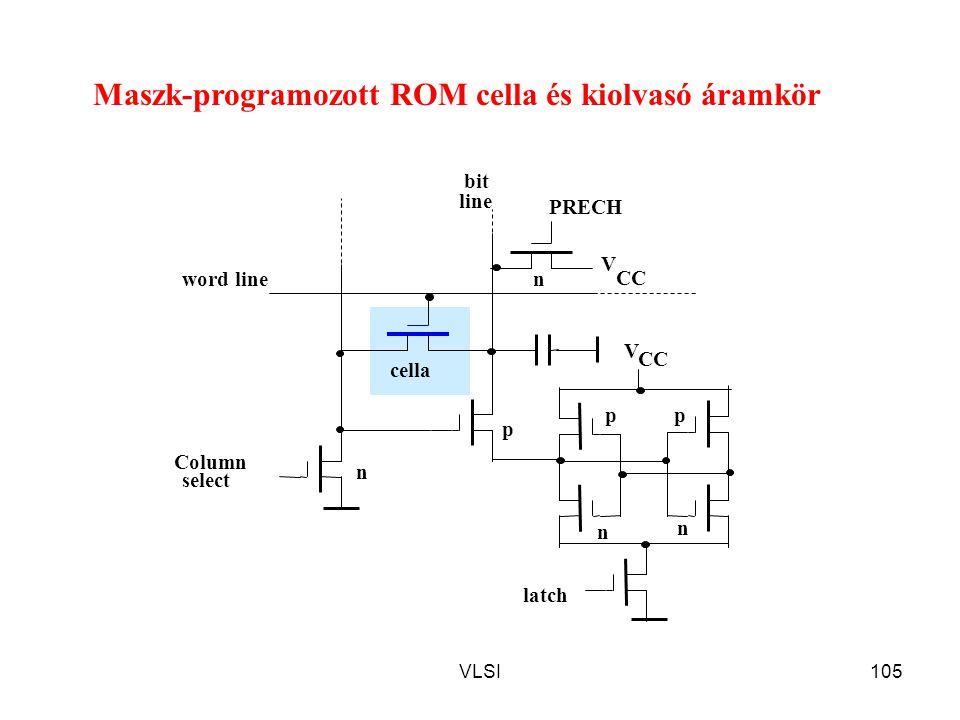 VLSI105 V CC V PRECH Column select cella n p pp n n nword line latch bit line Maszk-programozott ROM cella és kiolvasó áramkör