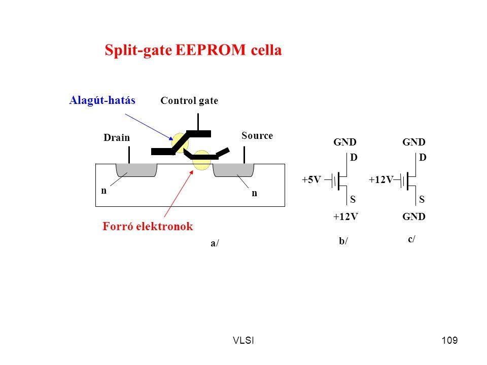VLSI109 Drain Source Control gate n n Forró elektronok Alagút-hatás S D +5V GND +12V S D GND a/ b/ c/ Split-gate EEPROM cella