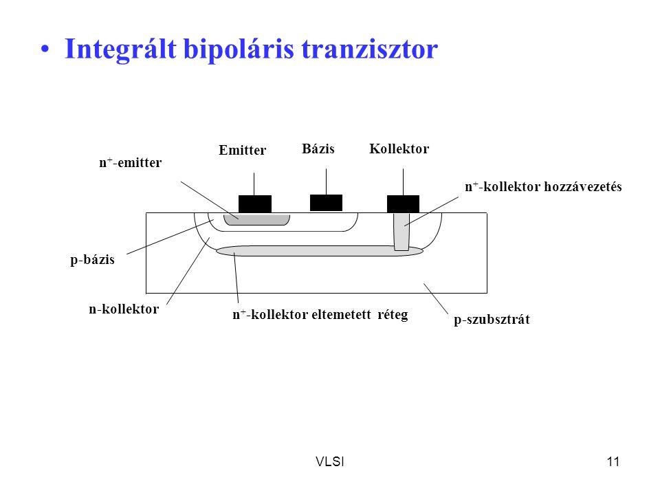 VLSI11 Integrált bipoláris tranzisztor Kollektor Emitter Bázis p-bázis p-szubsztrát n + -emitter n-kollektor n + -kollektor eltemetett réteg n + -koll