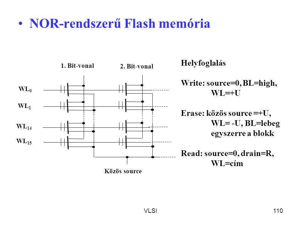 VLSI110 NOR-rendszerű Flash memória 2. Bit-vonal 1. Bit-vonal WL 0 WL 1 WL 14 WL 15 Közös source Helyfoglalás Write: source=0, BL=high, WL=+U Erase: k