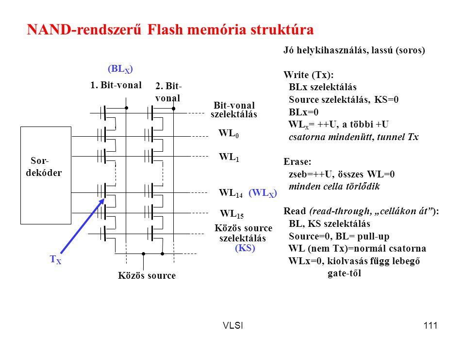 VLSI111 NAND-rendszerű Flash memória struktúra Jó helykihasználás, lassú (soros) Write (Tx): BLx szelektálás Source szelektálás, KS=0 BLx=0 WL x = ++U