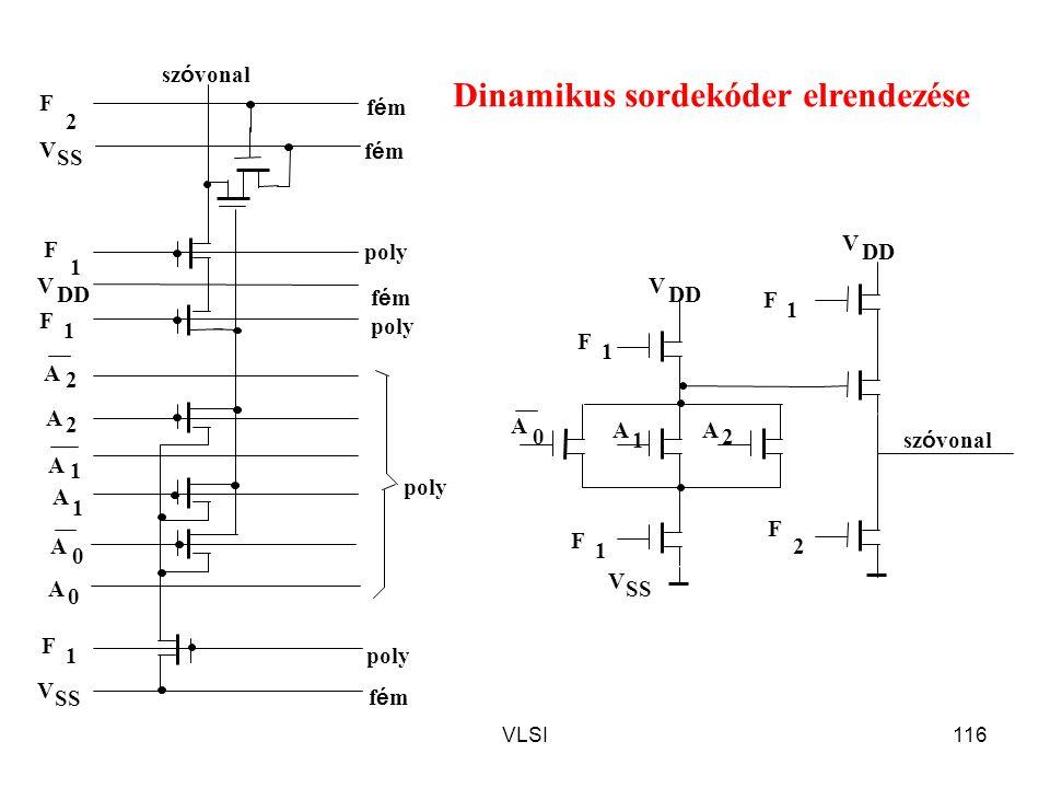 VLSI116 Dinamikus sordekóder elrendezése