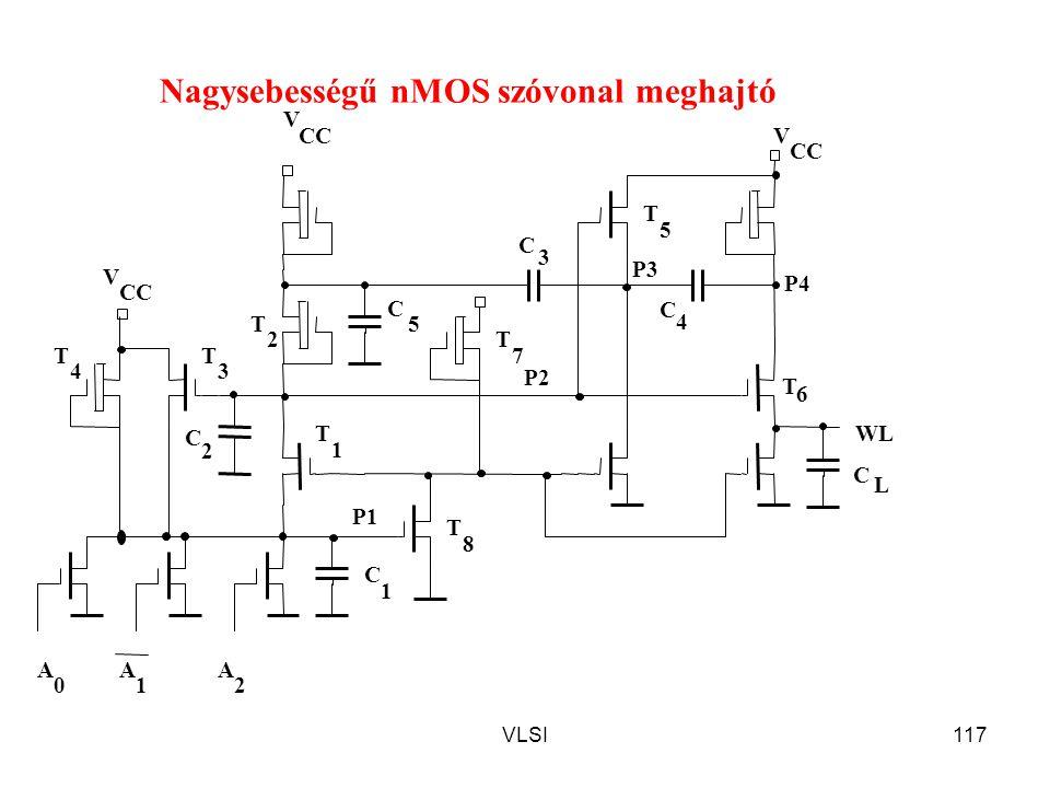 VLSI117 Nagysebességű nMOS szóvonal meghajtó