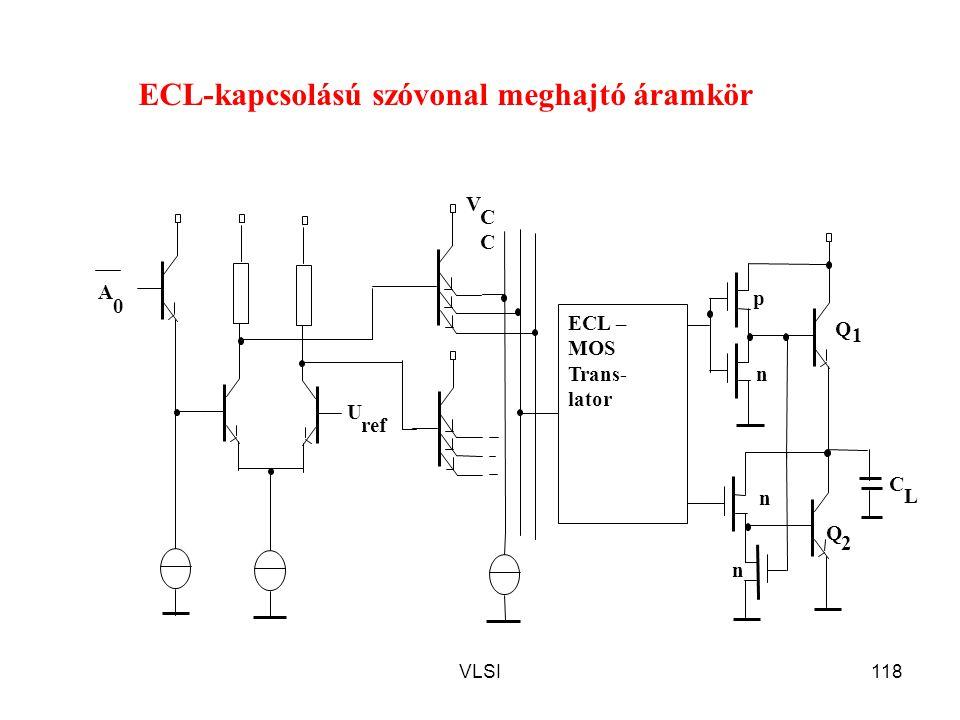 VLSI118 ECL-kapcsolású szóvonal meghajtó áramkör