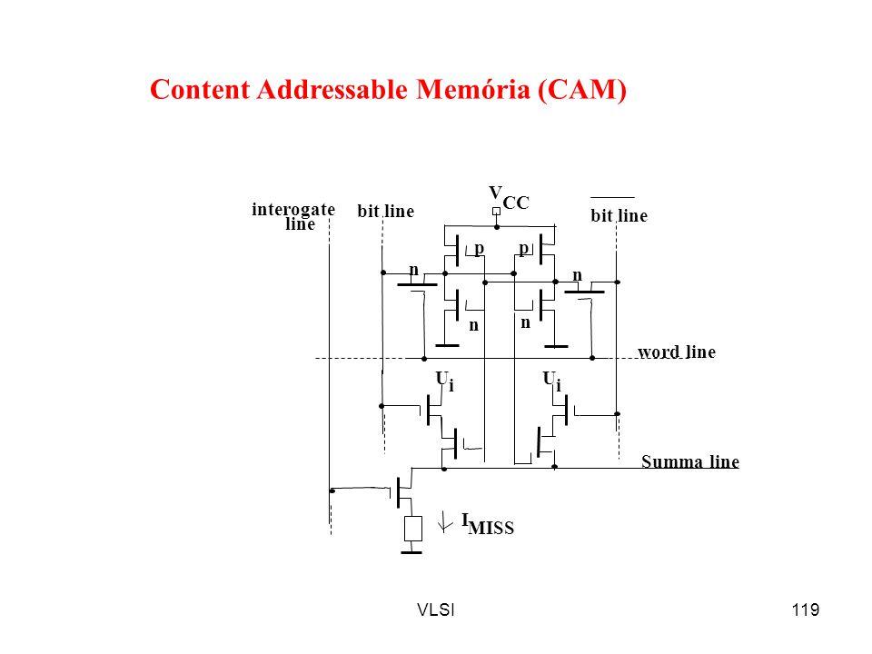 VLSI119 V CC pp n n n word line n bit line interogate line U i U i Summa line I MISS Content Addressable Memória (CAM)