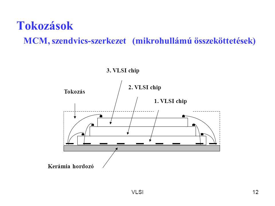 VLSI12 Tokozások MCM, szendvics-szerkezet (mikrohullámú összeköttetések) 1. VLSI chip 2. VLSI chip 3. VLSI chip Kerámia hordozó Tokozás