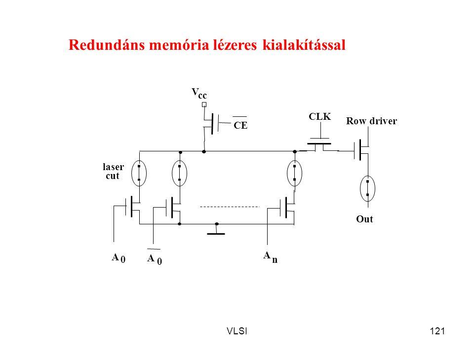 VLSI121 V cc A A A 0 0 n CE Row driver CLK Out laser cut Redundáns memória lézeres kialakítással