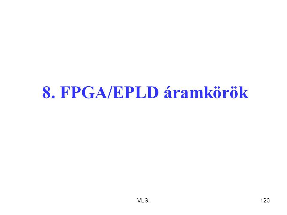 VLSI123 8. FPGA/EPLD áramkörök