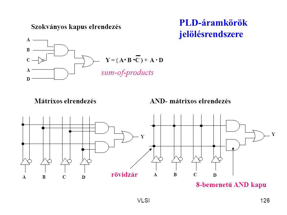 VLSI126 D A B A C ) DA ( YAB C = + ABC D Y Szokványos kapus elrendezés Mátrixos elrendezés ABC D Y AND- mátrixos elrendezés 8-bemenetű AND kapu PLD-ár