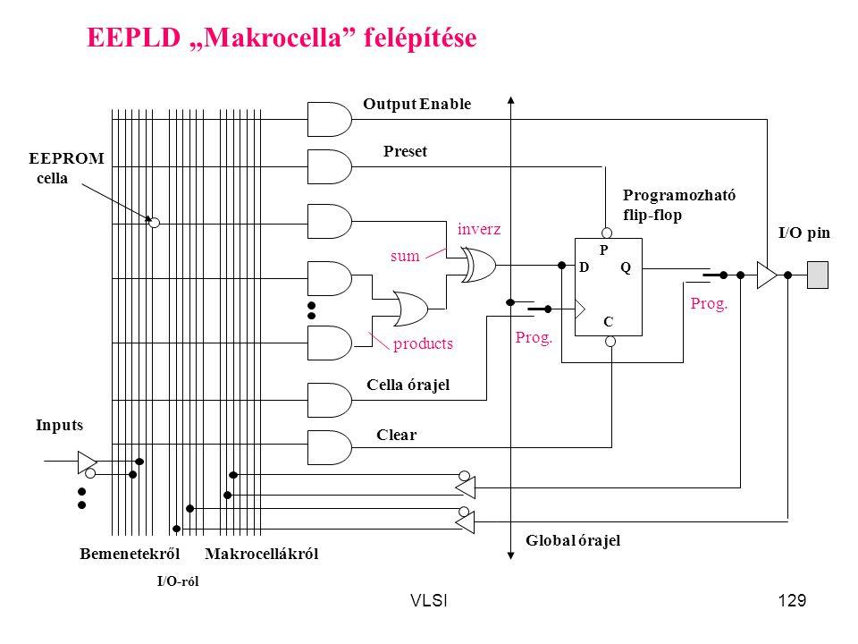 """VLSI129 Prog. inverz Preset Clear EEPLD """"Makrocella"""" felépítése D P Q C BemenetekrőlMakrocellákról I/O-ról Output Enable Global órajel Cella órajel Pr"""