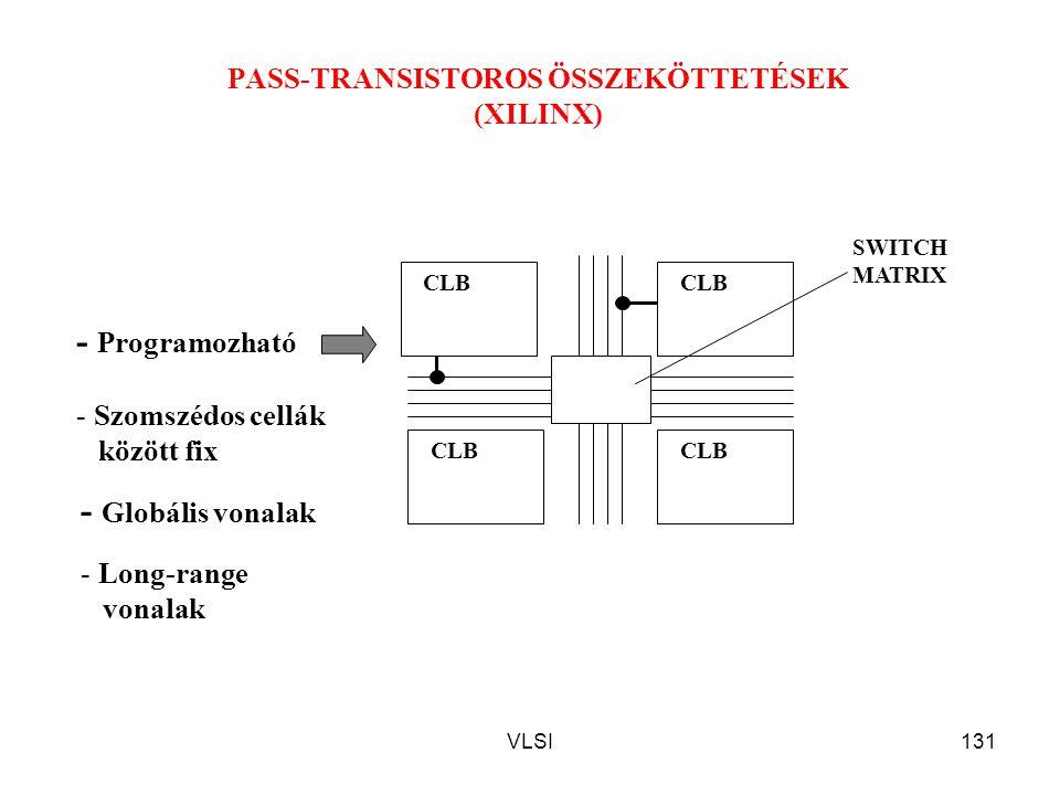 VLSI131 PASS-TRANSISTOROS ÖSSZEKÖTTETÉSEK (XILINX) CLB SWITCH MATRIX - Programozható - Szomszédos cellák között fix - Globális vonalak - Long-range vo