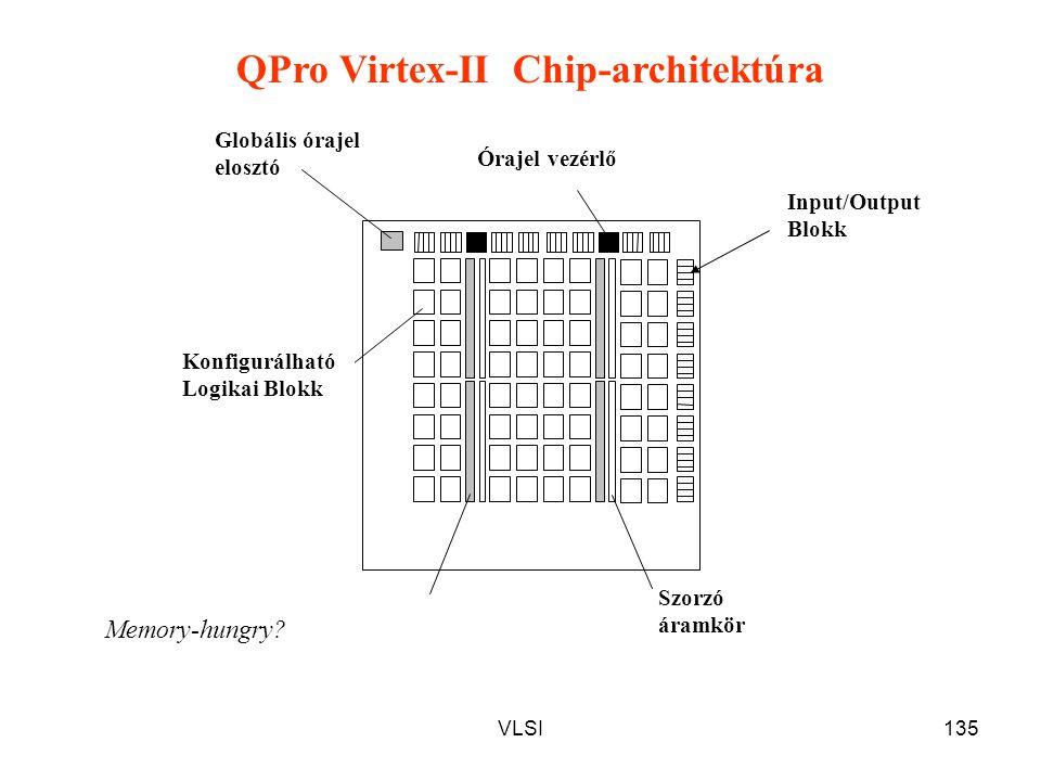 VLSI135 Input/Output Blokk Szorzó áramkör Órajel vezérlő Konfigurálható Logikai Blokk Globális órajel elosztó Memory-hungry? QPro Virtex-II Chip-archi