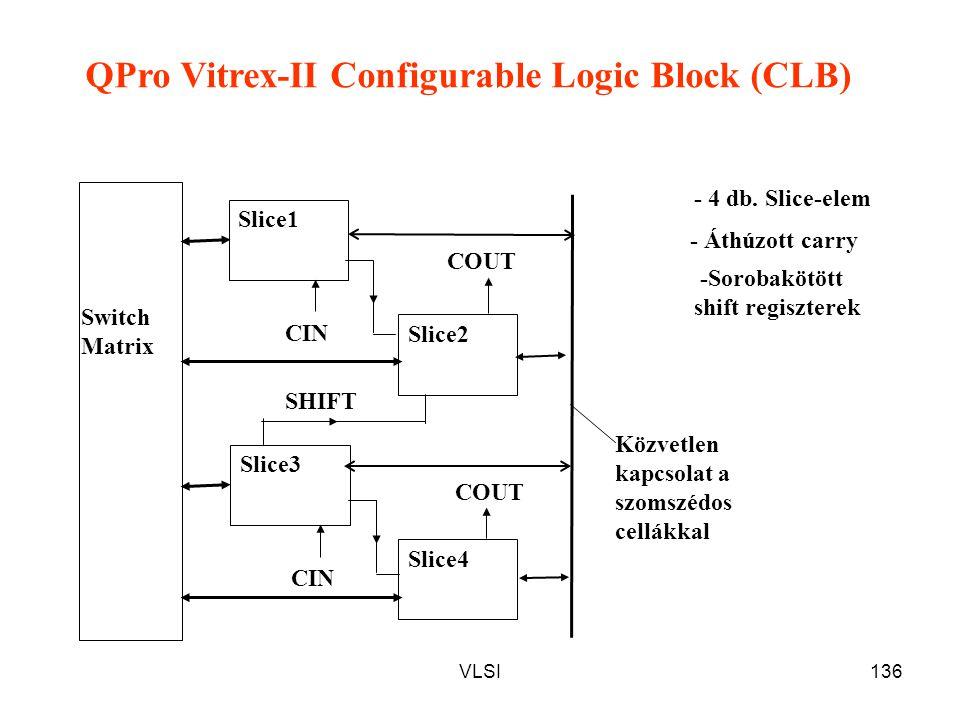 VLSI136 Switch Matrix Slice1 SHIFT COUT Slice2 CIN Slice3 CIN Slice4 COUT Közvetlen kapcsolat a szomszédos cellákkal QPro Vitrex-II Configurable Logic