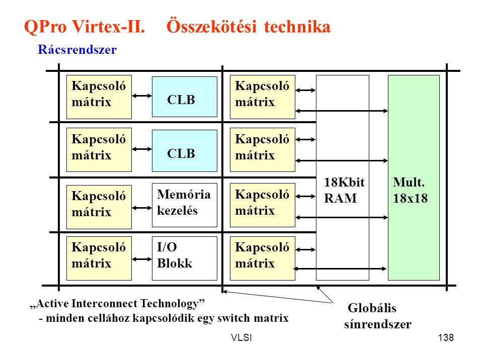 """VLSI138 QPro Virtex-II. Összekötési technika """"Active Interconnect Technology"""" - minden cellához kapcsolódik egy switch matrix CLB Kapcsoló mátrix I/O"""