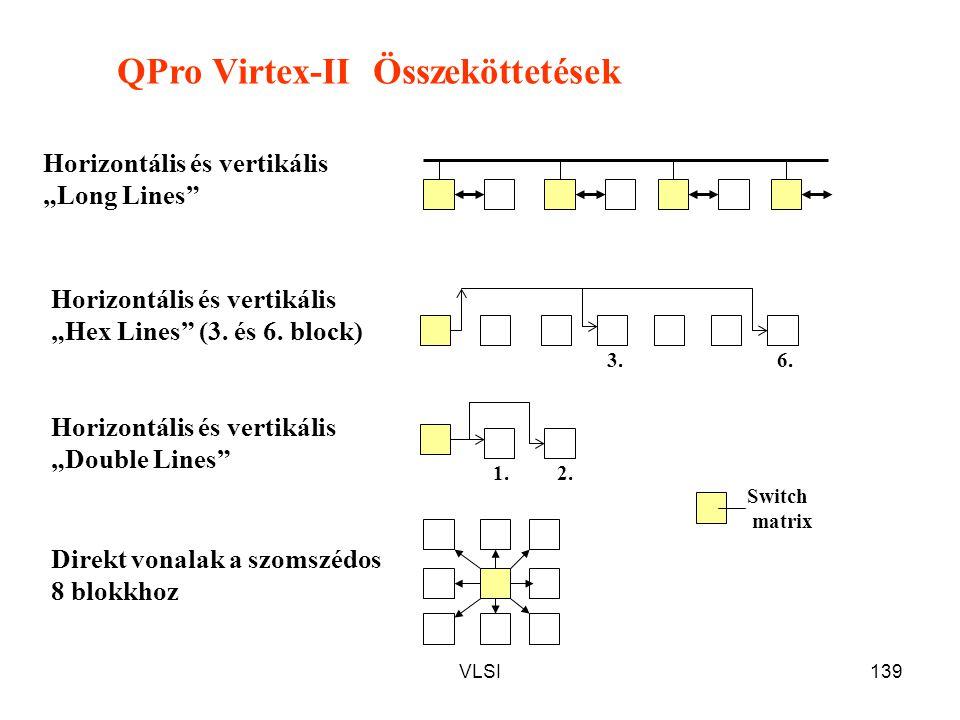 """VLSI139 QPro Virtex-II Összeköttetések Horizontális és vertikális """"Long Lines"""" Horizontális és vertikális """"Hex Lines"""" (3. és 6. block) Horizontális és"""